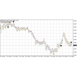 Learn Forex  Price Action  forex4noobs
